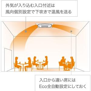 外気が入り込む入り口付近は風向き個別指定で下吹きで温風を送る。入り口から遠い席にはEco全自動設定にしておく。