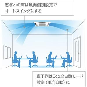 窓ぎわの席は風向き個別指定でオートスイングにする。廊下側はEco全自動モード設定(風向き自動)